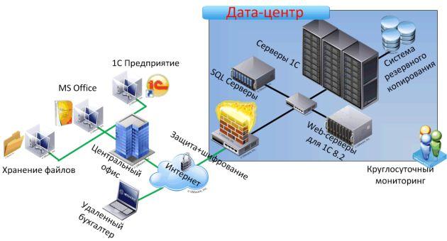 промокод на регистрацию домена