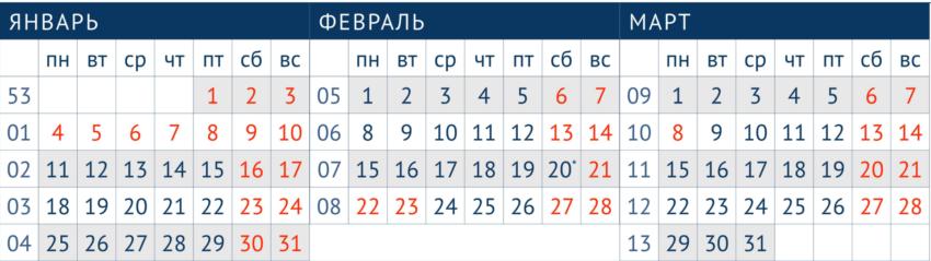 Производственный календарь I квартал 2021 года