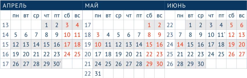 Производственный календарь II квартал 2021 года
